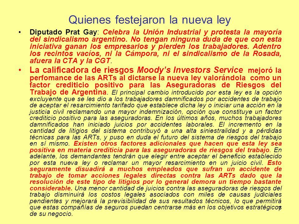 68 RESPONSABILIDAD ESPECIAL DEL EMPLEADOR: TRABAJO DE MUJERES Art.