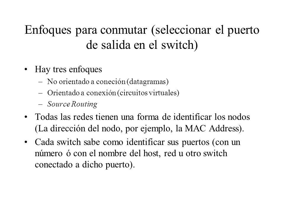 Enfoques para conmutar (seleccionar el puerto de salida en el switch) Hay tres enfoques –No orientado a coneción (datagramas) –Orientado a conexión (c