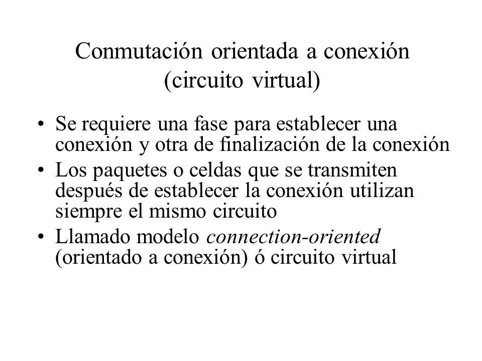 Conmutación orientada a conexión (circuito virtual) Se requiere una fase para establecer una conexión y otra de finalización de la conexión Los paquet