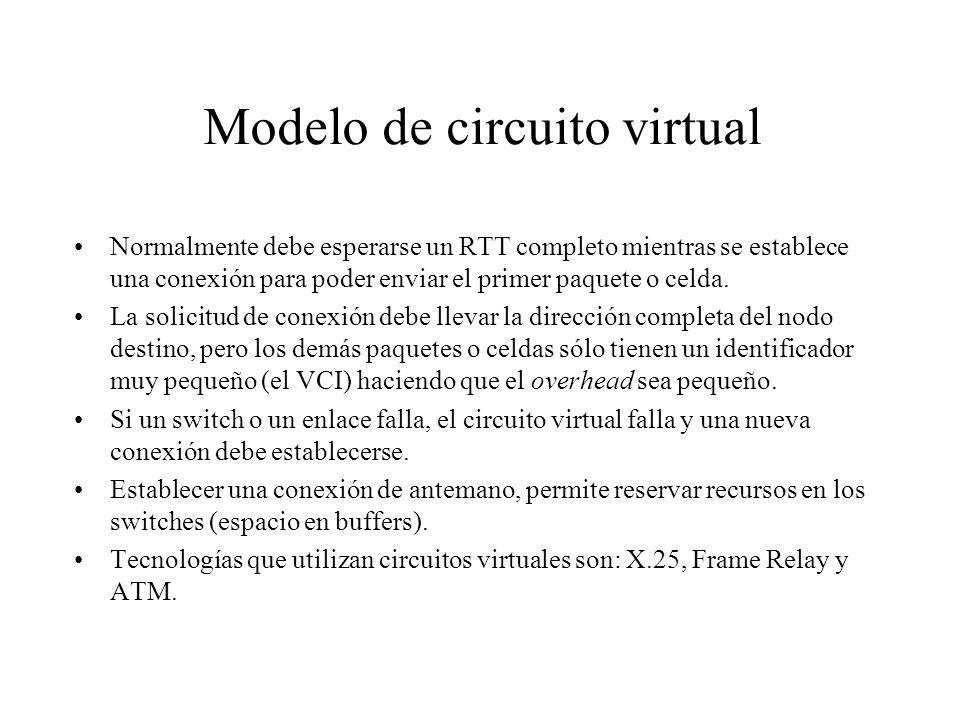 Modelo de circuito virtual Normalmente debe esperarse un RTT completo mientras se establece una conexión para poder enviar el primer paquete o celda.