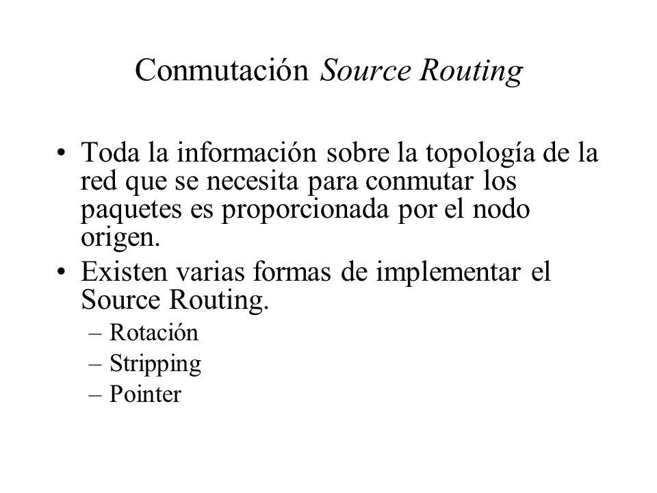 Conmutación Source Routing Toda la información sobre la topología de la red que se necesita para conmutar los paquetes es proporcionada por el nodo or