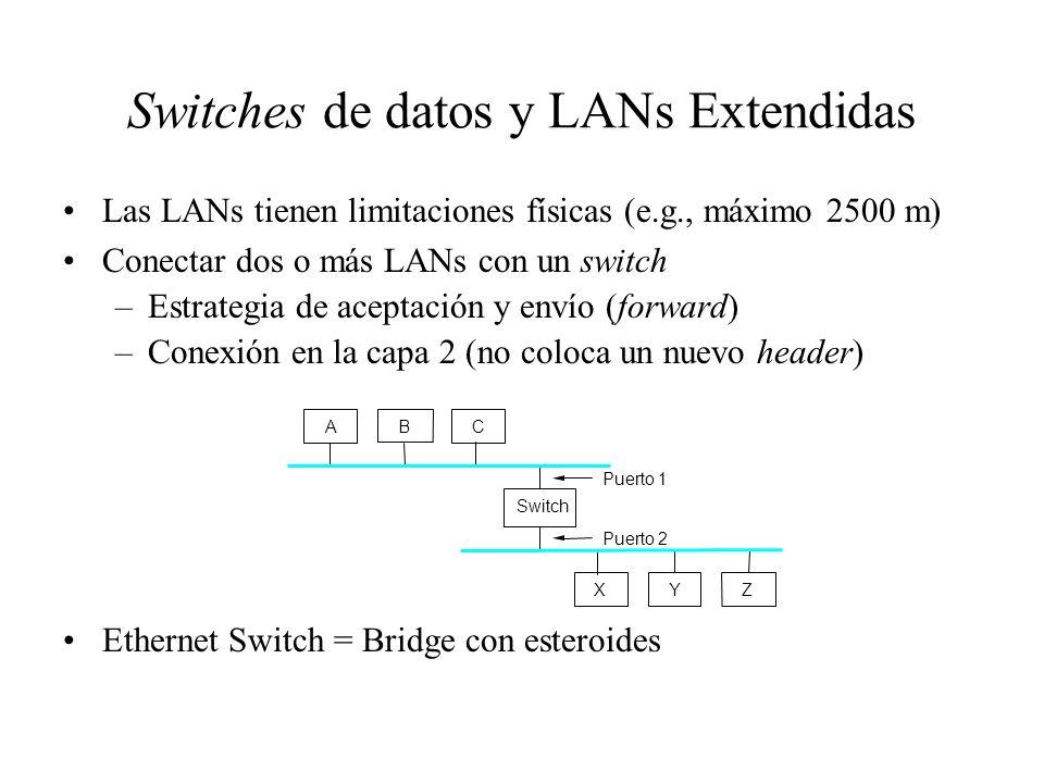 Switches de datos y LANs Extendidas Las LANs tienen limitaciones físicas (e.g., máximo 2500 m) Conectar dos o más LANs con un switch –Estrategia de ac
