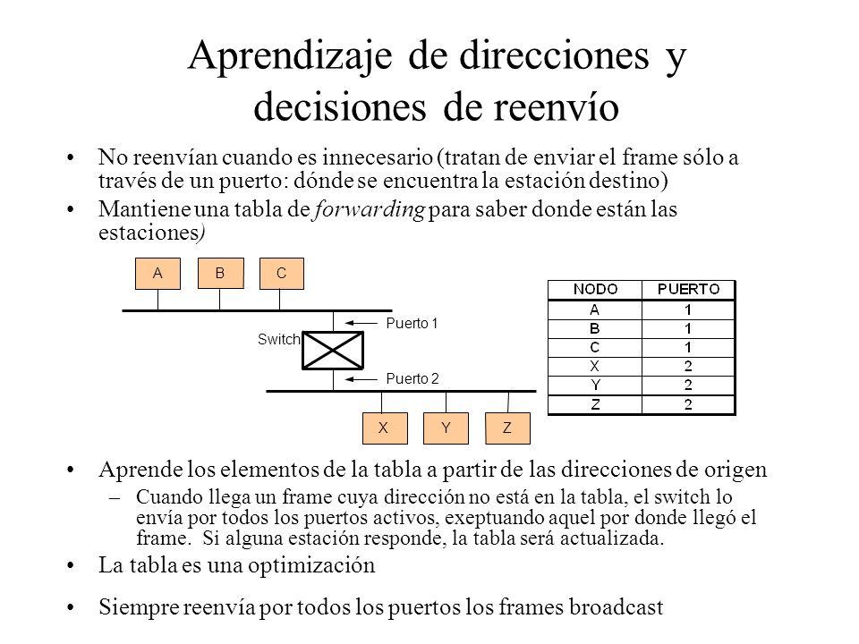 Aprendizaje de direcciones y decisiones de reenvío No reenvían cuando es innecesario (tratan de enviar el frame sólo a través de un puerto: dónde se e