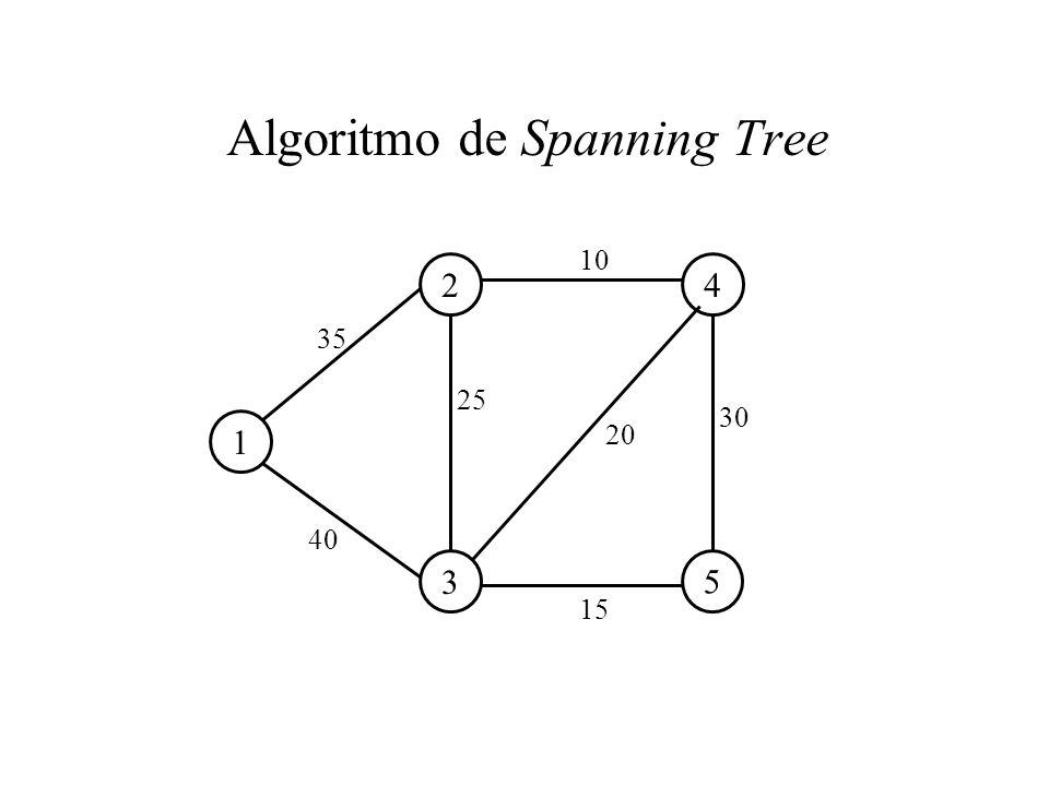 Algoritmo de Spanning Tree 1 24 3 5 35 10 25 20 40 15 30