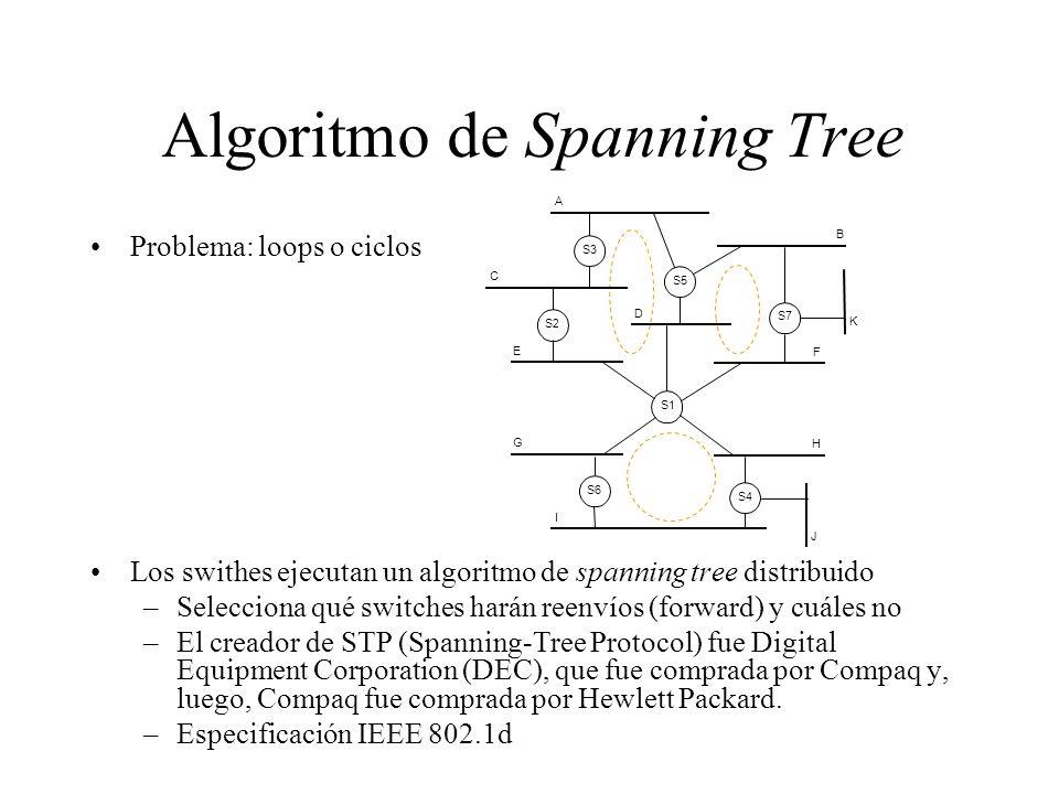 Algoritmo de Spanning Tree Problema: loops o ciclos Los swithes ejecutan un algoritmo de spanning tree distribuido –Selecciona qué switches harán reen