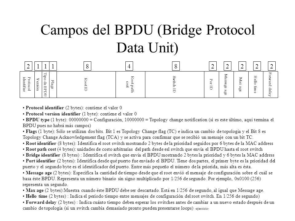 Campos del BPDU (Bridge Protocol Data Unit) Protocol identifier Versión Root path cost Switch ID Tipo de BPDU Flags Root ID Por ID Massege age Max age