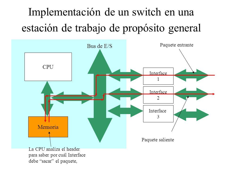 Implementación de un switch en una estación de trabajo de propósito general CPU Memoria Interface 1 Interface 2 Interface 3 Bus de E/S Memoria Paquete