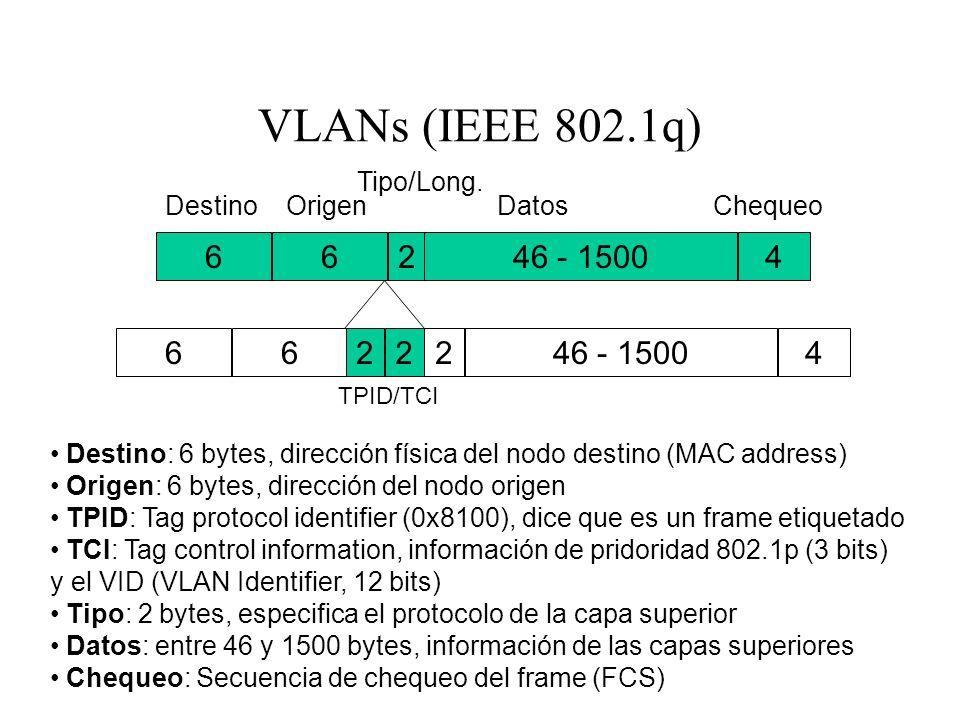 VLANs (IEEE 802.1q) 6624 DestinoOrigen Tipo/Long. DatosChequeo Destino: 6 bytes, dirección física del nodo destino (MAC address) Origen: 6 bytes, dire