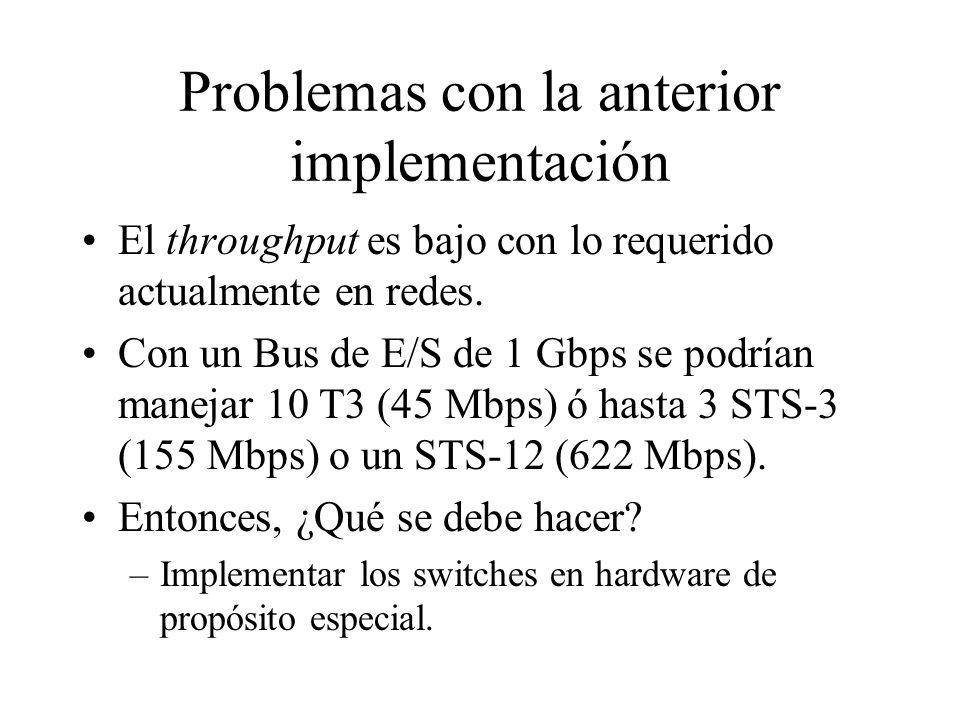 Problemas con la anterior implementación El throughput es bajo con lo requerido actualmente en redes. Con un Bus de E/S de 1 Gbps se podrían manejar 1