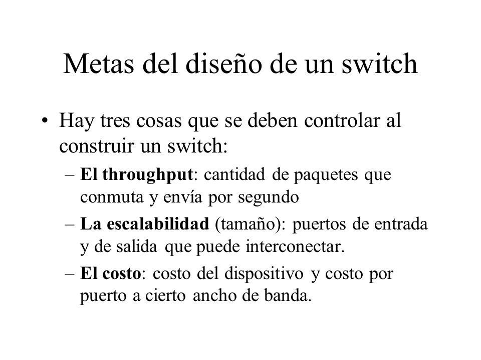 Metas del diseño de un switch Hay tres cosas que se deben controlar al construir un switch: –El throughput: cantidad de paquetes que conmuta y envía p