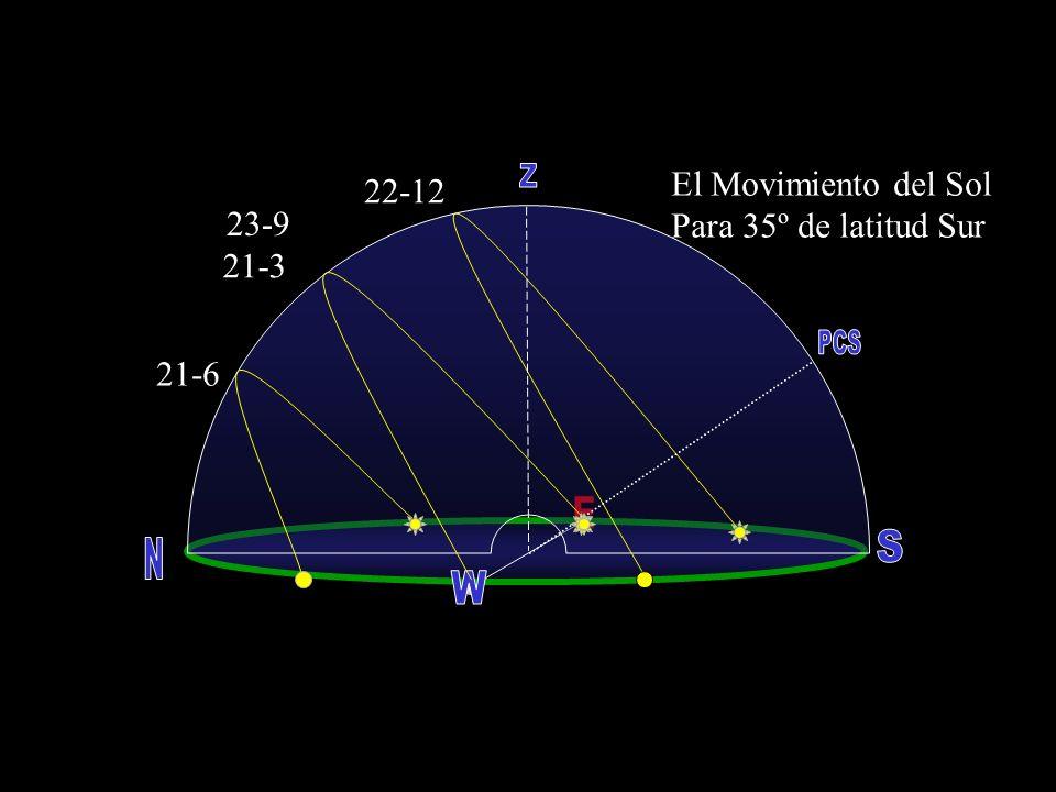 21-3 21-6 22-12 El Movimiento del Sol Para 35º de latitud Sur 23-9