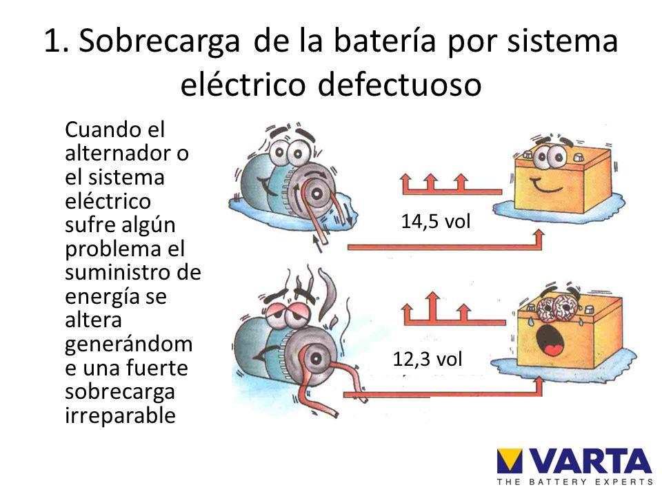 14,5 vol 12,3 vol 1. Sobrecarga de la batería por sistema eléctrico defectuoso Cuando el alternador o el sistema eléctrico sufre algún problema el sum