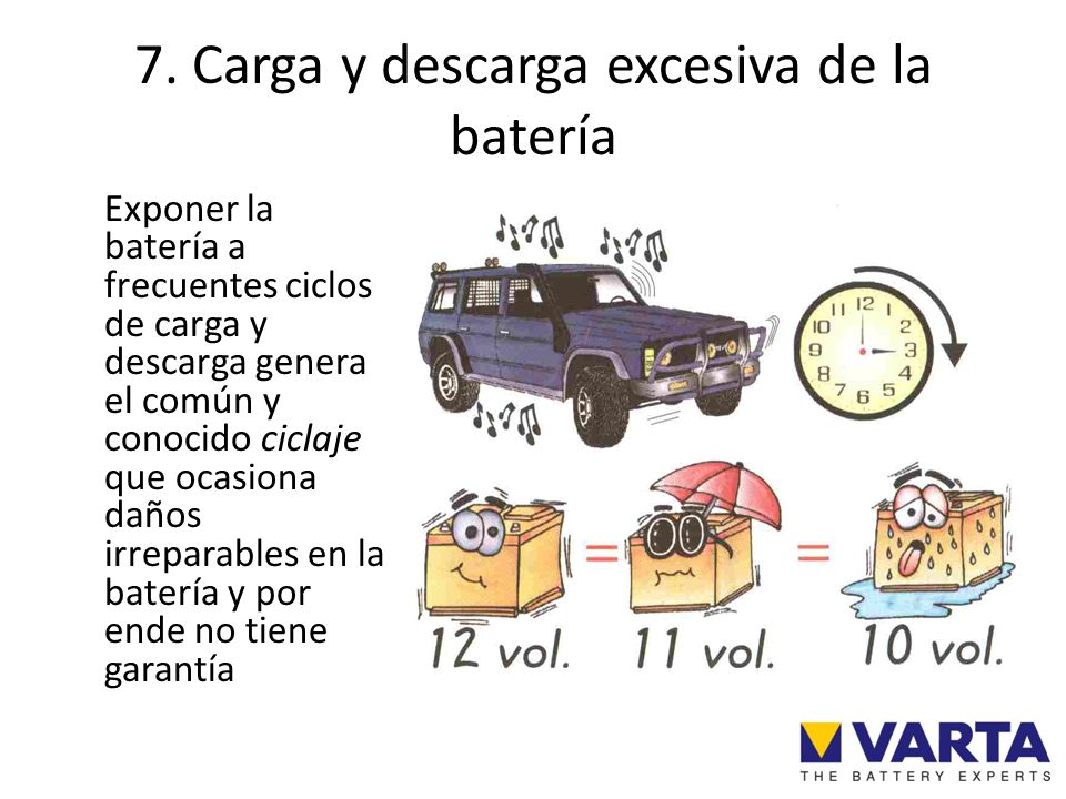 7. Carga y descarga excesiva de la batería Exponer la batería a frecuentes ciclos de carga y descarga genera el común y conocido ciclaje que ocasiona
