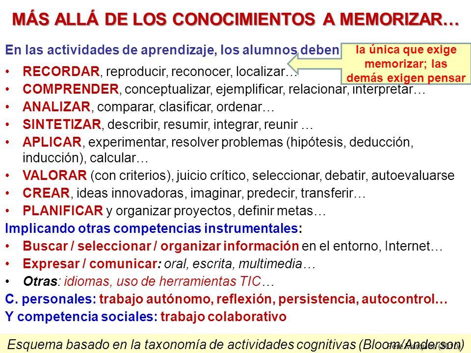 MÁS ALLÁ DE LOS CONOCIMIENTOS A MEMORIZAR… En las actividades de aprendizaje, los alumnos deben: RECORDAR, reproducir, reconocer, localizar… COMPRENDE