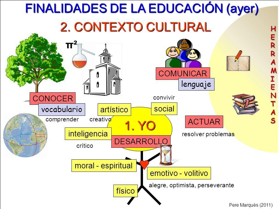 FINALIDADES DE LA EDUCACIÓN (ayer) 2. CONTEXTO CULTURAL físico emotivo - volitivo inteligencia Pere Marquès (2011) 1. YO COMUNICAR ACTUAR CONOCER soci