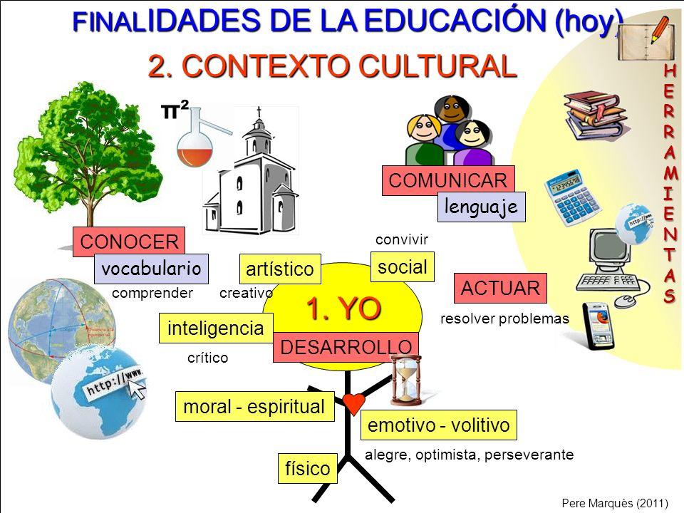 FINAL IDADES DE LA EDUCACIÓN (hoy) 2. CONTEXTO CULTURAL físico emotivo - volitivo inteligencia Pere Marquès (2011) 1. YO COMUNICAR ACTUAR CONOCER soci