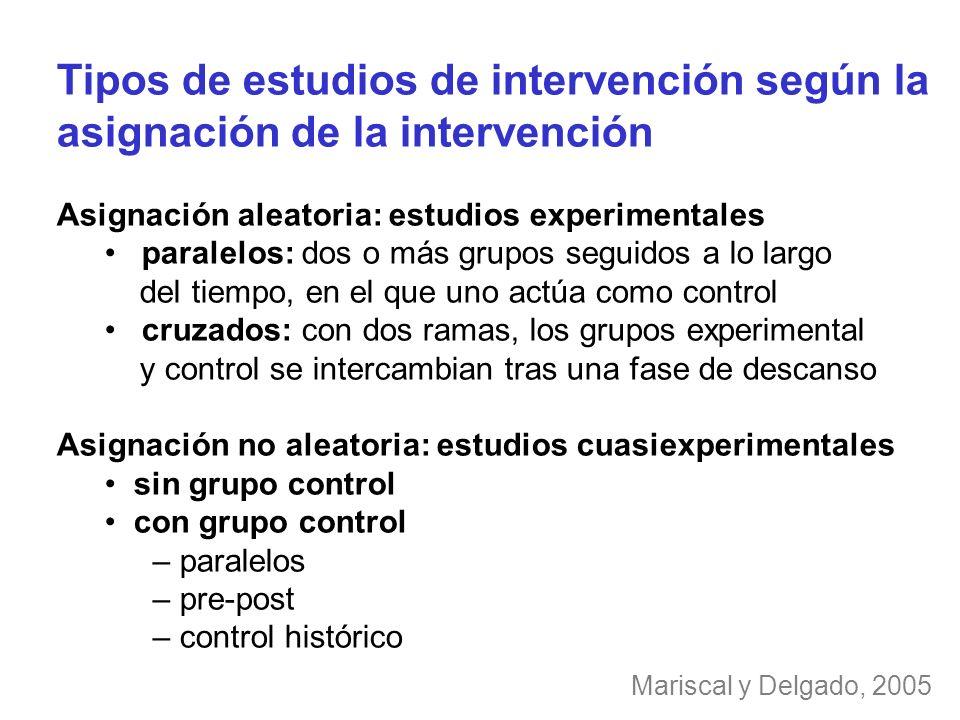 Tipos de estudios de intervención según la asignación de la intervención Asignación aleatoria: estudios experimentales paralelos: dos o más grupos seg