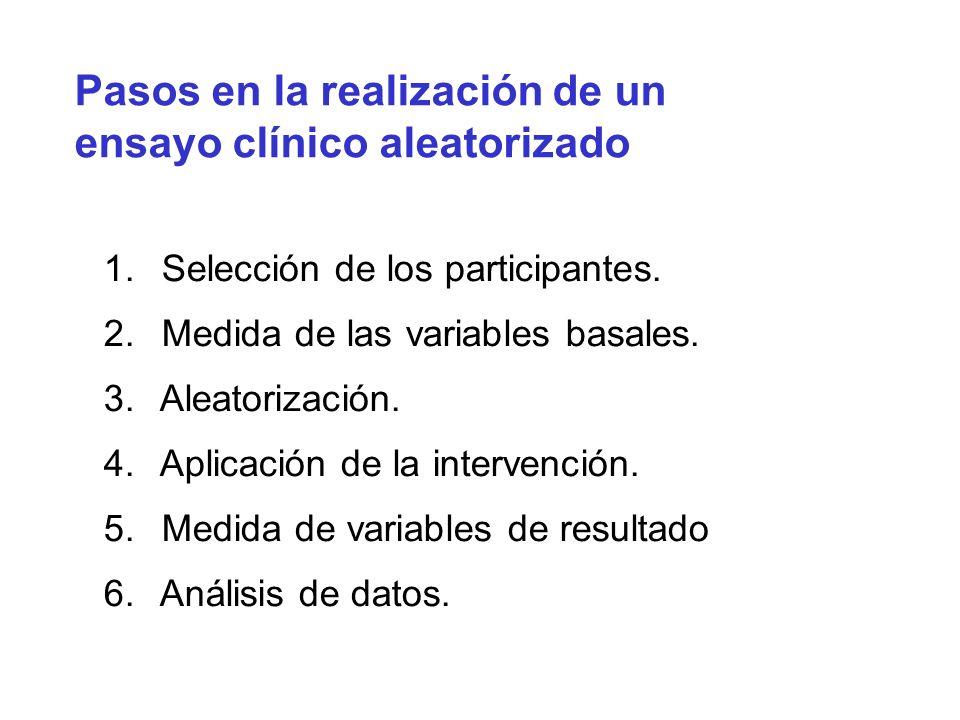 Pasos en la realización de un ensayo clínico aleatorizado 1. Selección de los participantes. 2. Medida de las variables basales. 3. Aleatorización. 4.