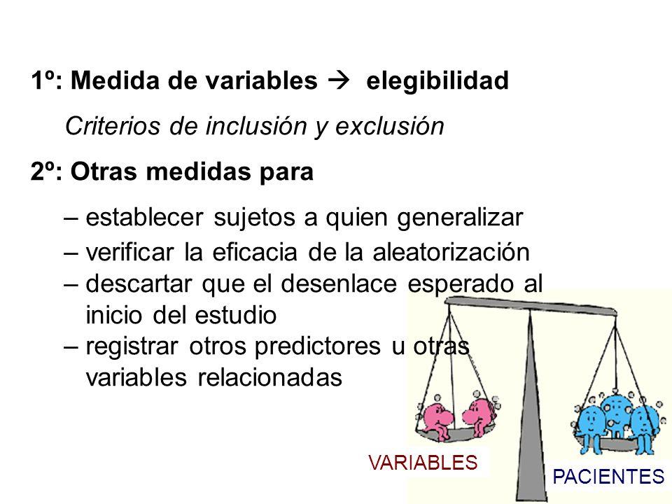 PACIENTES VARIABLES 1º: Medida de variables elegibilidad Criterios de inclusión y exclusión 2º: Otras medidas para – establecer sujetos a quien genera