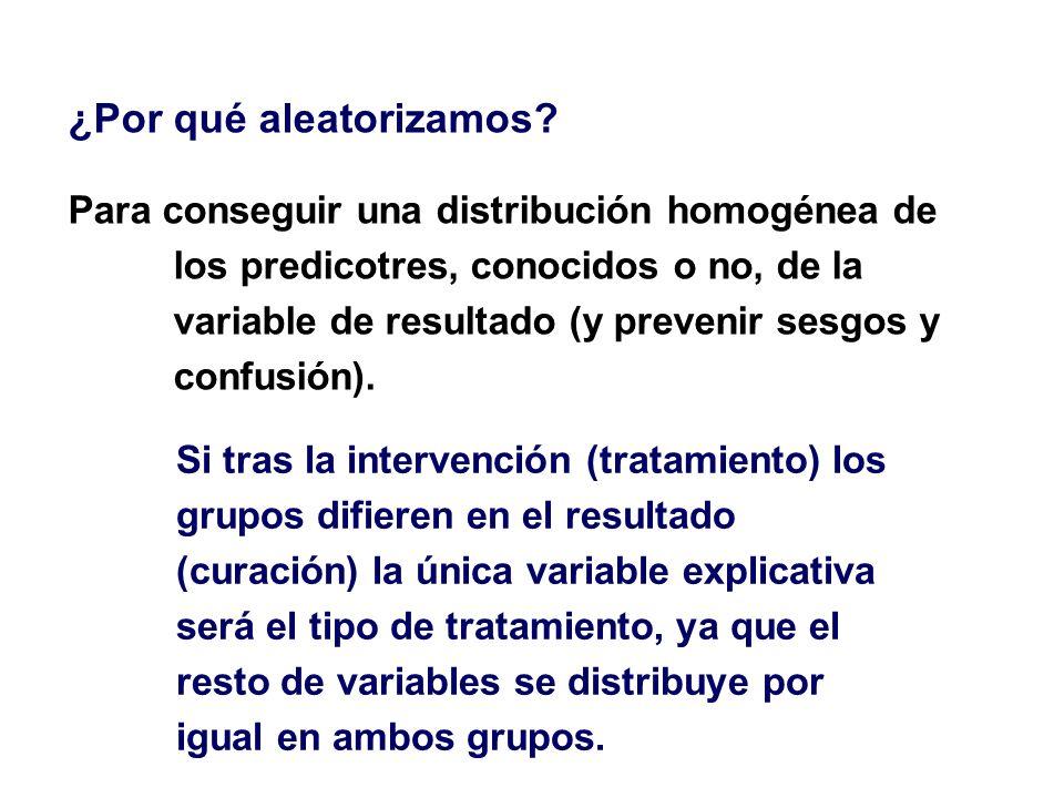 ¿Por qué aleatorizamos? Para conseguir una distribución homogénea de los predicotres, conocidos o no, de la variable de resultado (y prevenir sesgos y