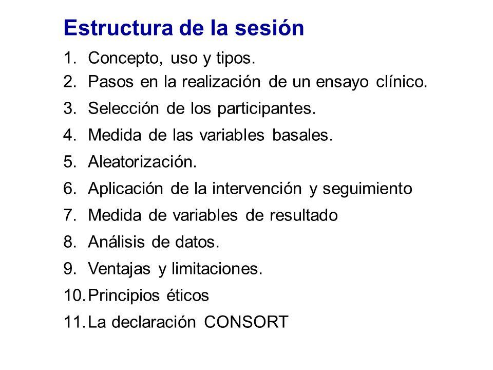 Estructura de la sesión 1.Concepto, uso y tipos. 2.Pasos en la realización de un ensayo clínico. 3.Selección de los participantes. 4.Medida de las var