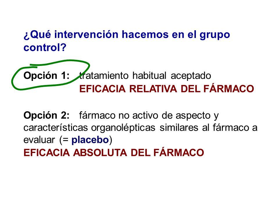 ¿Qué intervención hacemos en el grupo control? Opción 1: tratamiento habitual aceptado EFICACIA RELATIVA DEL FÁRMACO Opción 2: fármaco no activo de as