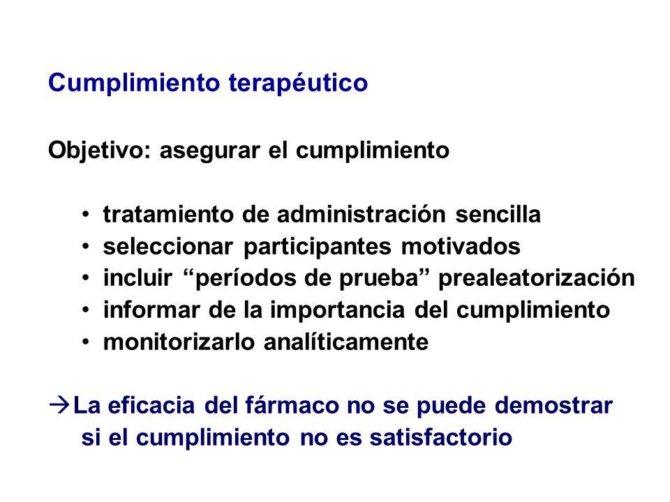 Cumplimiento terapéutico Objetivo: asegurar el cumplimiento tratamiento de administración sencilla seleccionar participantes motivados incluir período