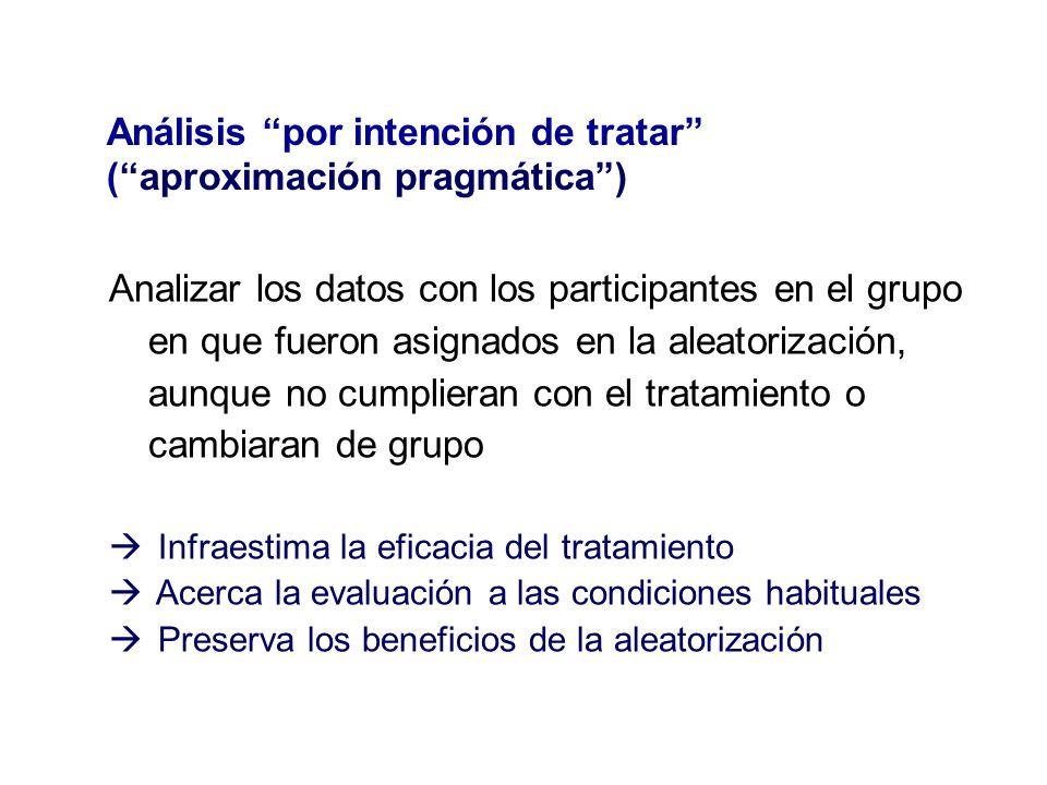 Análisis por intención de tratar (aproximación pragmática) Analizar los datos con los participantes en el grupo en que fueron asignados en la aleatori