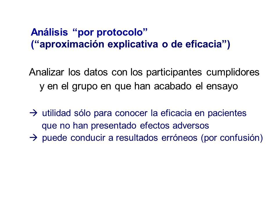 Análisis por protocolo (aproximación explicativa o de eficacia) Analizar los datos con los participantes cumplidores y en el grupo en que han acabado