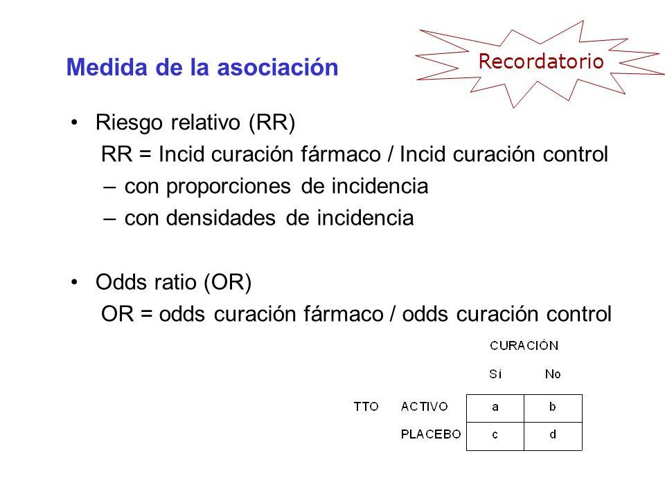 Medida de la asociación Riesgo relativo (RR) RR = Incid curación fármaco / Incid curación control –con proporciones de incidencia –con densidades de i