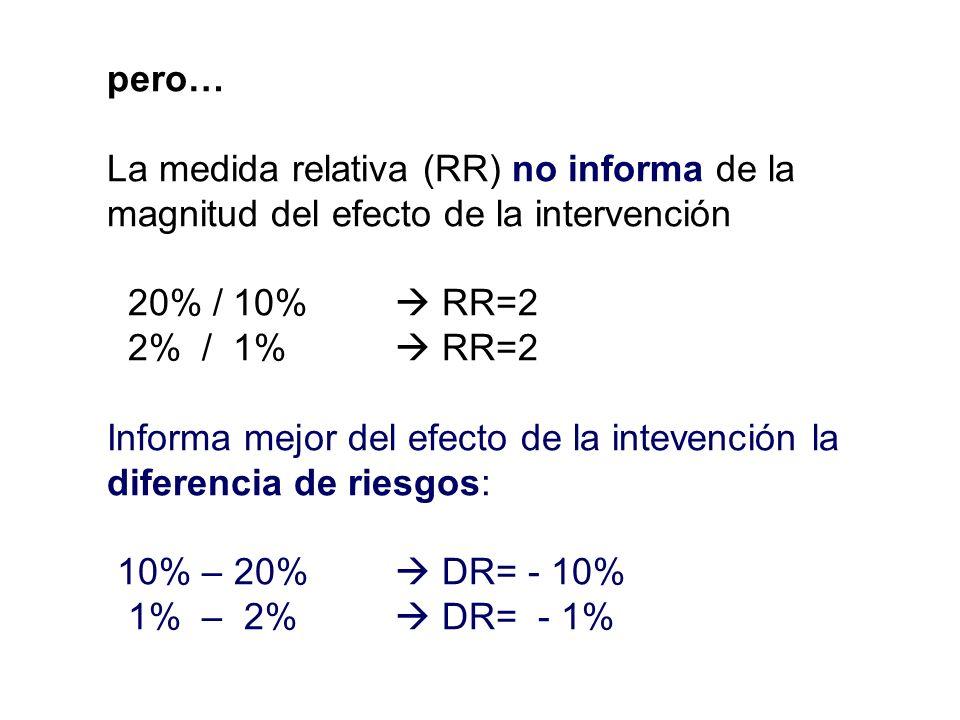 pero… La medida relativa (RR) no informa de la magnitud del efecto de la intervención 20% / 10% RR=2 2% / 1% RR=2 Informa mejor del efecto de la intev