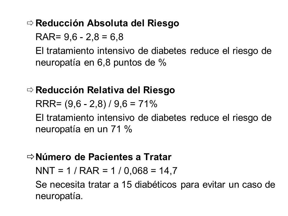Reducción Absoluta del Riesgo RAR= 9,6 - 2,8 = 6,8 El tratamiento intensivo de diabetes reduce el riesgo de neuropatía en 6,8 puntos de % Reducción Re