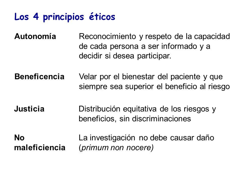 Los 4 principios éticos AutonomíaReconocimiento y respeto de la capacidad de cada persona a ser informado y a decidir si desea participar. Beneficenci