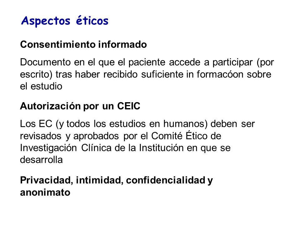 Aspectos éticos Consentimiento informado Documento en el que el paciente accede a participar (por escrito) tras haber recibido suficiente in formacóon