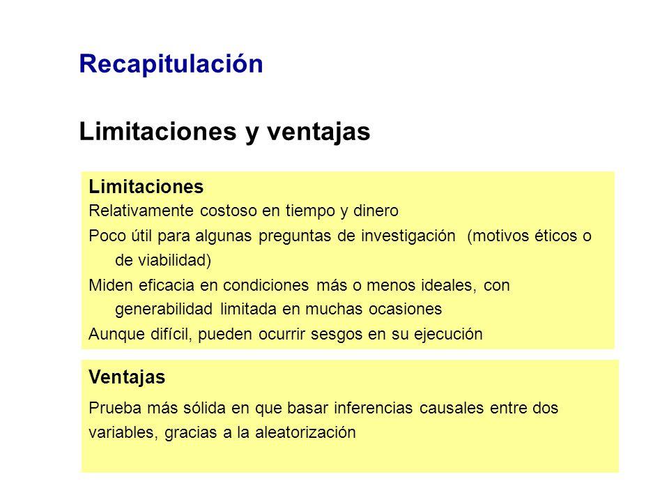 Recapitulación Limitaciones y ventajas Limitaciones Relativamente costoso en tiempo y dinero Poco útil para algunas preguntas de investigación (motivo