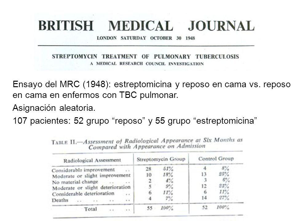 Ensayo del MRC (1948): estreptomicina y reposo en cama vs. reposo en cama en enfermos con TBC pulmonar. Asignación aleatoria. 107 pacientes: 52 grupo