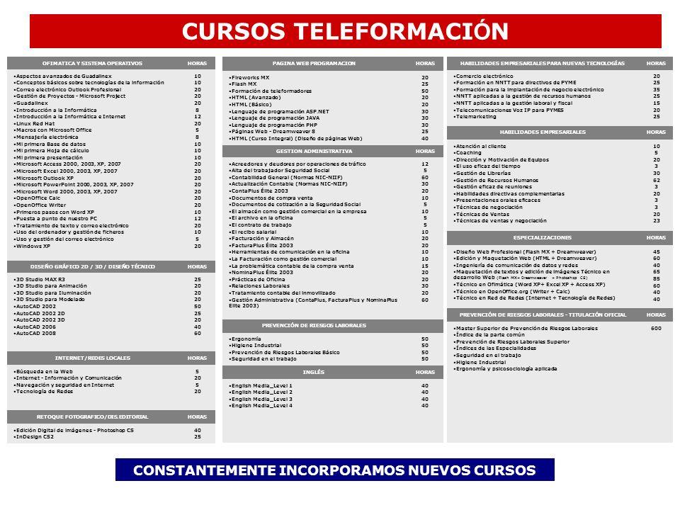 CURSOS DISTANCIA INFORMATICAHORAS 3D STUDIO MAX ACCESS 2003 ACCESS XP COREL DRAW 9 DREAMWEAVER 8 EXCEL 2003 EXCEL XP FIREWORKS MX FLASH MX FREEHAND 9 FRONTPAGE 2000 INTERNET 3.0 LENGUAJE C LINUX OPENOFFICE CALC OPENOFFICE WRITER OUTLOOK 2003 PHOTOSHOP CS2 POWER POINT 2003 POWER POINT XP PREMIER 5.1/6 TECNOLOGÍA DE REDES WINDOWS XP WORD 2003 WORD XP 25 20 60 25 20 25 50 20 30 20 25 20 30 20 COMERCIOHORAS AGENTE COMERCIAL I AGENTE COMERCIAL II COMUNICACIÓN Y COMPORTAMIENTO DEL CONSUMIDOR INFORMACIÓN Y ORIENTACIÓN PARA LA INSERCCIÓN LABORAL INTRODUCCIÓN A LA GESTIÓN DE STOCKS INTRODUCCIÓN A LA ORGANIZACIÓN EN EL PUNTO DE VENTA ORGANIZACIÓN DE LA ACTIVIDAD DE VENTAS ORGANIZACIÓN DEL TRABAJO ORGANIZACIÓN EN EL PUNTO DE VENTA TÉCNICAS DE VENTA 60 25 30 20 25 30 25 MONTAJEHORAS AJUSTE, COMPROBACIÓN Y PUESTA A PUNTO DE MÁQUINAS Y EQUIPOS INDUSTRIALES INST.