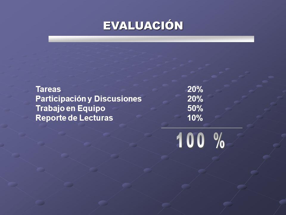 Tareas 20% Participación y Discusiones 20% Trabajo en Equipo 50% Reporte de Lecturas 10% EVALUACIÓN