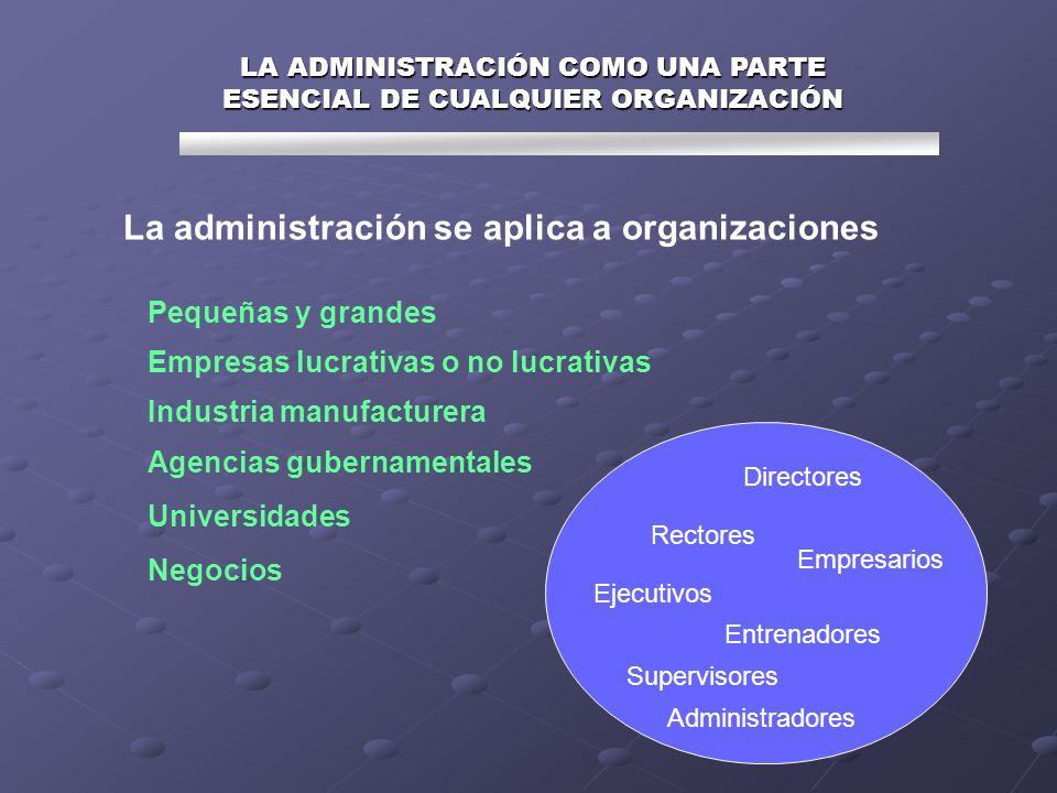 La administración se aplica a organizaciones LA ADMINISTRACIÓN COMO UNA PARTE ESENCIAL DE CUALQUIER ORGANIZACIÓN Pequeñas y grandes Empresas lucrativa