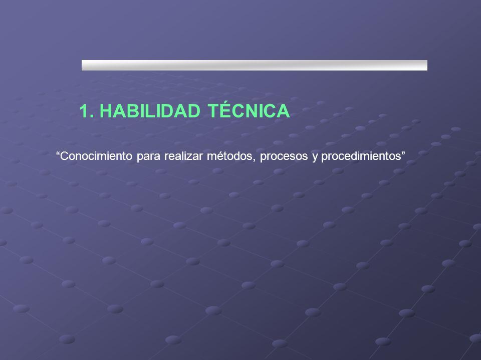 1. HABILIDAD TÉCNICA Conocimiento para realizar métodos, procesos y procedimientos