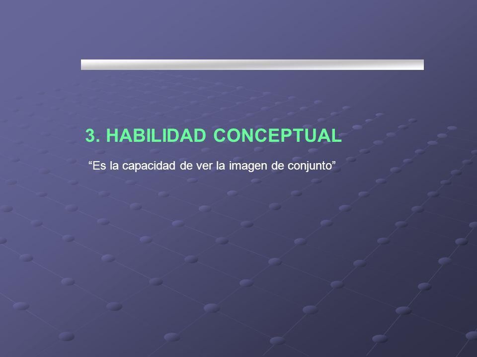 Es la capacidad de ver la imagen de conjunto 3. HABILIDAD CONCEPTUAL
