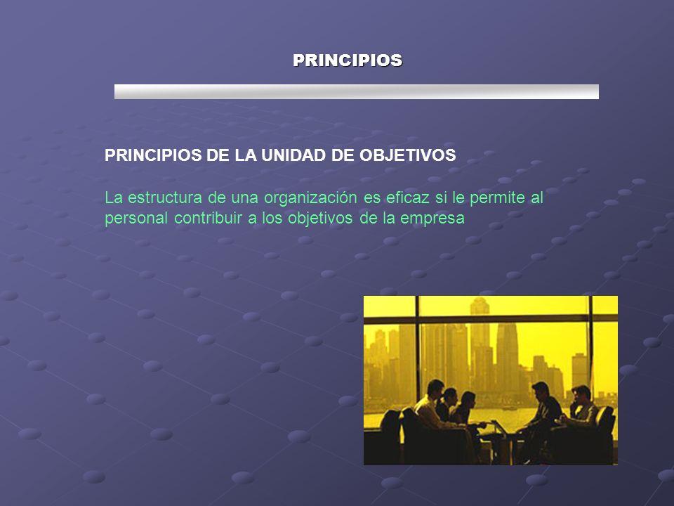 PRINCIPIOS PRINCIPIOS DE LA UNIDAD DE OBJETIVOS La estructura de una organización es eficaz si le permite al personal contribuir a los objetivos de la