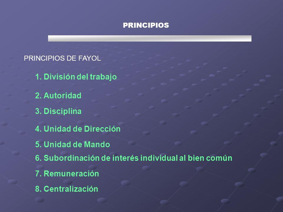 PRINCIPIOS PRINCIPIOS DE FAYOL 1. División del trabajo 2. Autoridad 3. Disciplina 4. Unidad de Dirección 5. Unidad de Mando 6. Subordinación de interé
