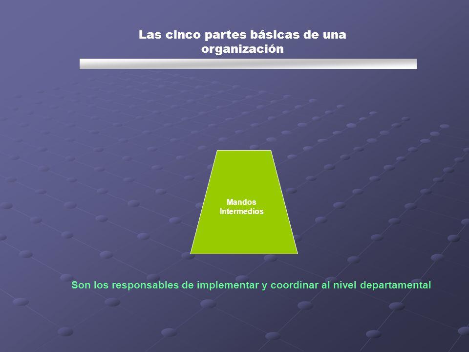 Las cinco partes básicas de una organización Mandos Intermedios Son los responsables de implementar y coordinar al nivel departamental