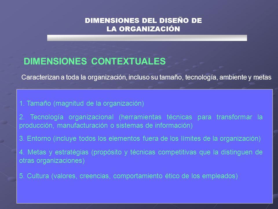 Caracterizan a toda la organización, incluso su tamaño, tecnología, ambiente y metas DIMENSIONES DEL DISEÑO DE LA ORGANIZACIÓN DIMENSIONES CONTEXTUALE
