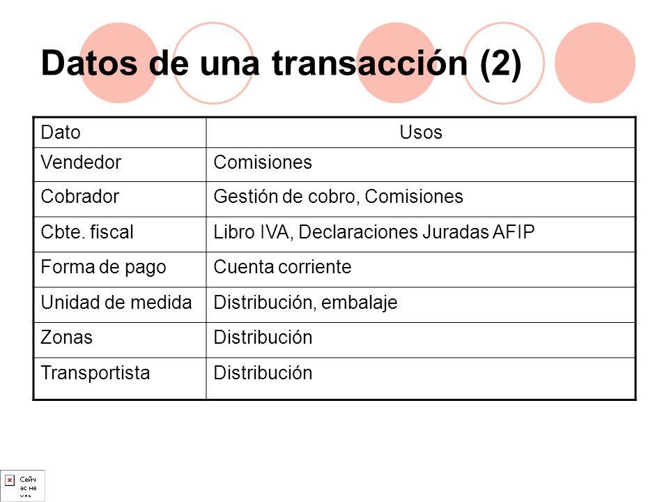 Datos de una transacción (2) DatoUsos VendedorComisiones CobradorGestión de cobro, Comisiones Cbte. fiscalLibro IVA, Declaraciones Juradas AFIP Forma