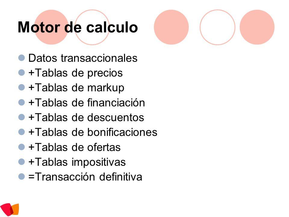 Motor de calculo Datos transaccionales +Tablas de precios +Tablas de markup +Tablas de financiación +Tablas de descuentos +Tablas de bonificaciones +T