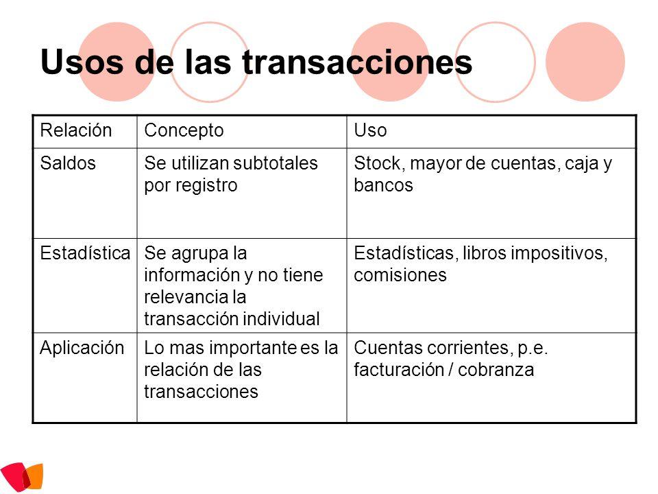 Usos de las transacciones RelaciónConceptoUso SaldosSe utilizan subtotales por registro Stock, mayor de cuentas, caja y bancos EstadísticaSe agrupa la