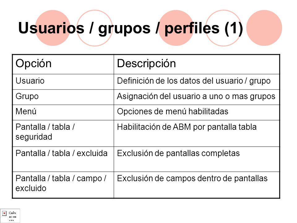 Usuarios / grupos / perfiles (1) OpciónDescripción UsuarioDefinición de los datos del usuario / grupo GrupoAsignación del usuario a uno o mas grupos M
