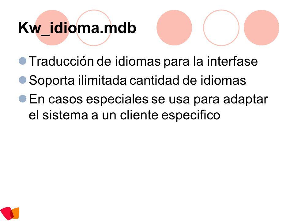 Kw_idioma.mdb Traducción de idiomas para la interfase Soporta ilimitada cantidad de idiomas En casos especiales se usa para adaptar el sistema a un cl